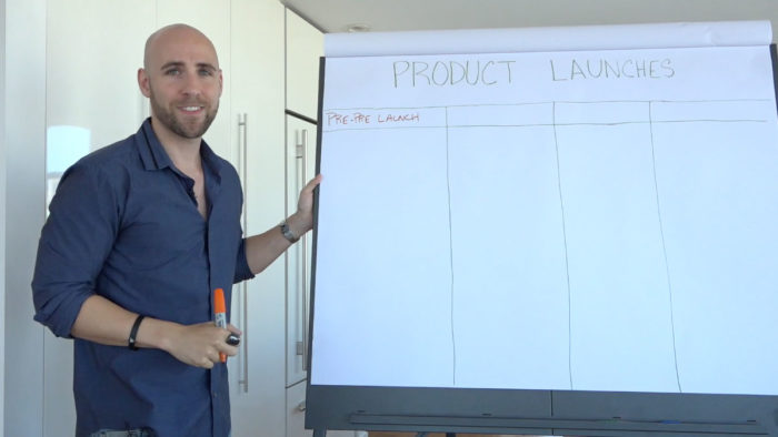 launching-your-product-here's-what-to-do-before-anything-else